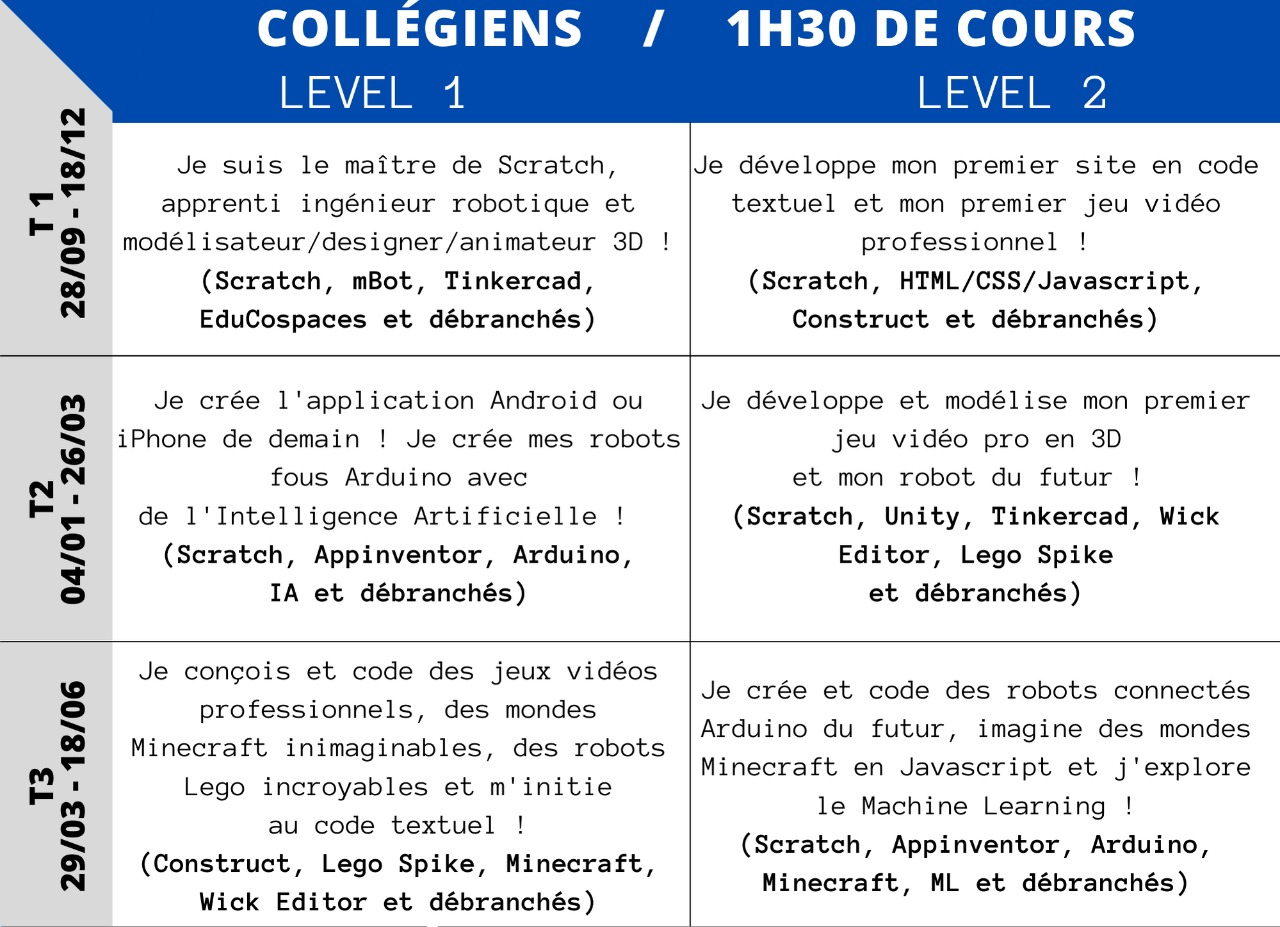 collegiens L1/L2