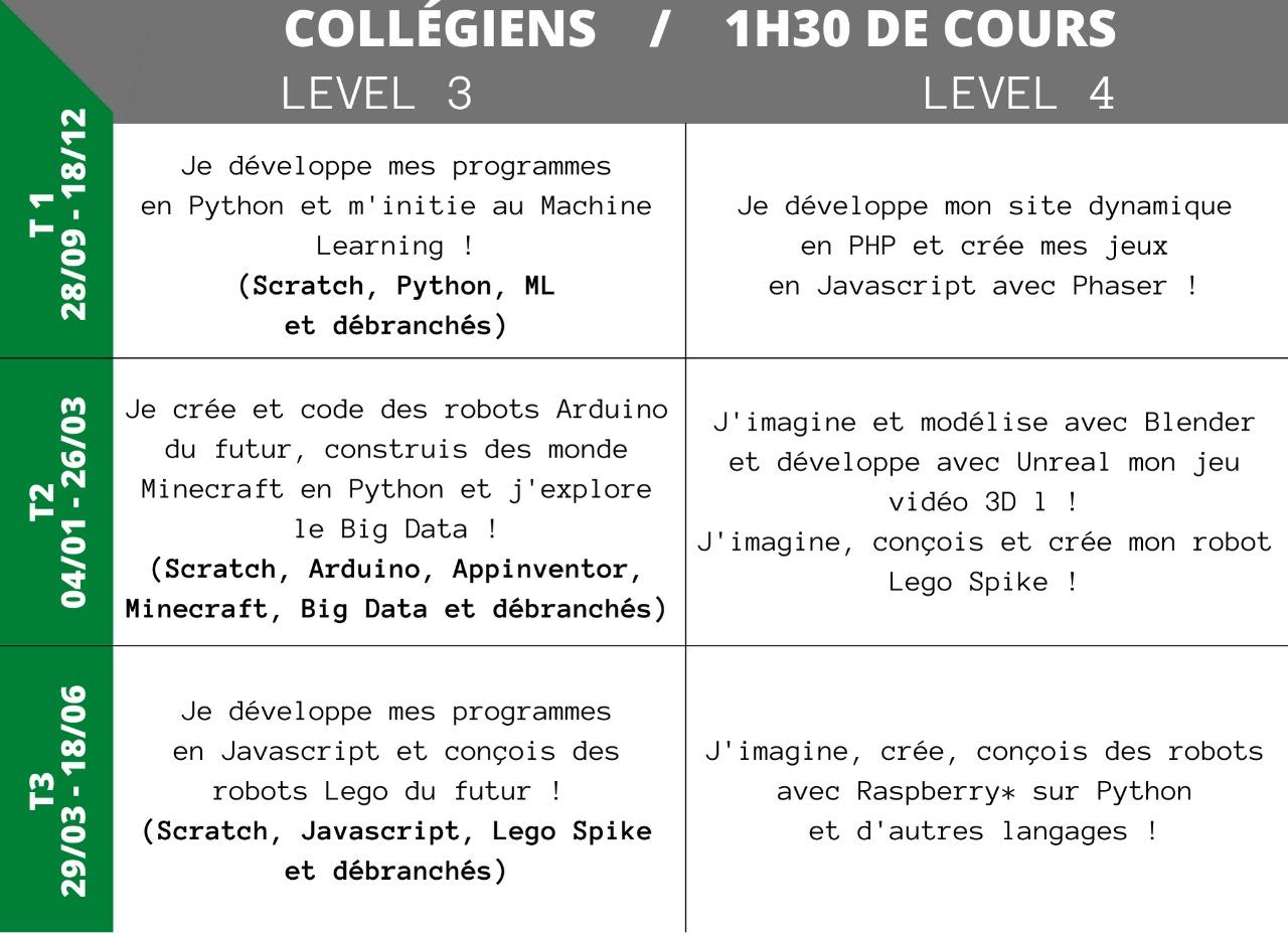 collegiens L3/L4